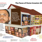 HomeInvasionNews Has Statistics, Strategies, Tactics, and Tips for Home Security