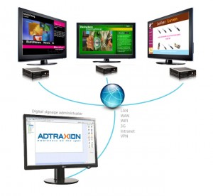 A Digital Signage Network that can run on Android Devices