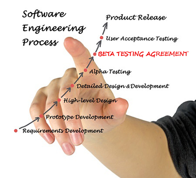 Dallas Software Lawyer What To Include In A Software Beta Testing