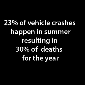 Driving Deaths Go Up In Summer Says Philadelphia Car Accident Lawyer Rand Spear