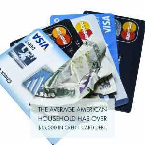 Who Pays Credit Card Debt In A Divorce? North Carolina Divorce Lawyers Educates