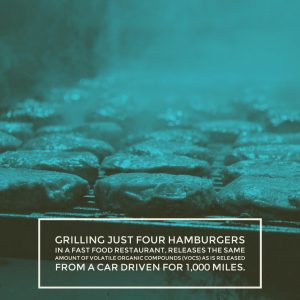 Grilling Hamburgers in Fast Food Restaurants – Volatile Organic Compounds (VOCs)