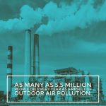 Study Finds Outdoor Air Pollution Kills More Than 5 Million People Every Year
