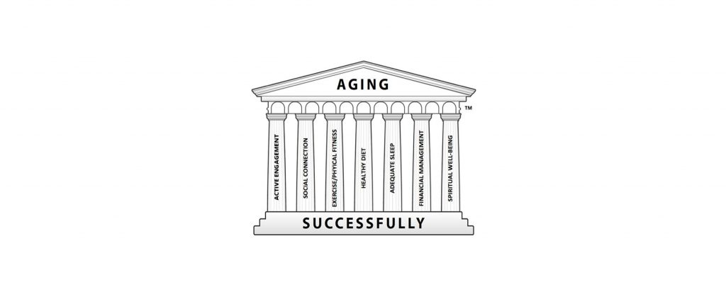 ELO50 Hosts: Purpose, Passion And Perseverance - Aging Actively At 50+