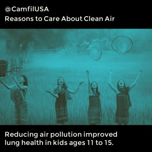 Should I Care About Clean Air?
