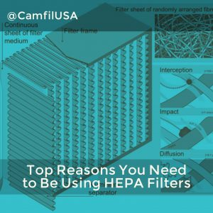 Top Reasons You Need to Be Using HEPA Filters