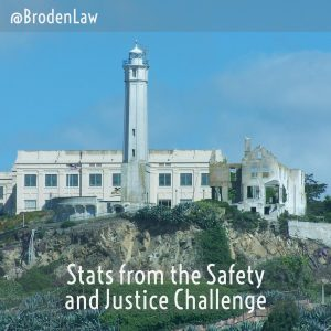 Stats From The Safety And Justice Challenge